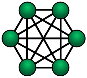 Fully-connected_mesh_network.svg