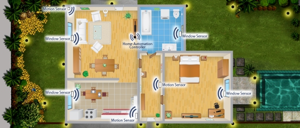 Smart House with Smart Sensors