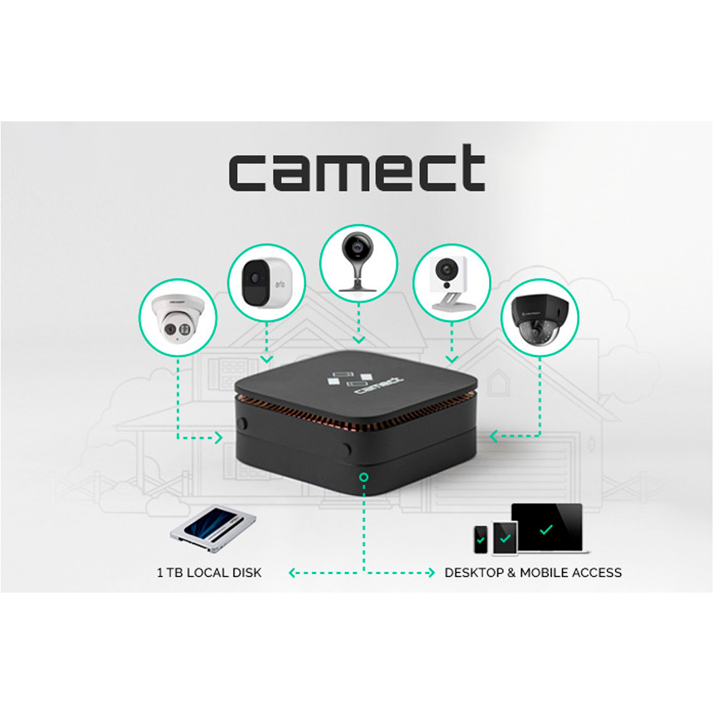 Camect Graphic
